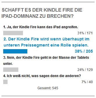 Herbst 2011, die Jahreszeit der Neuerscheinungen: iPhone 5 und Kindle Fire